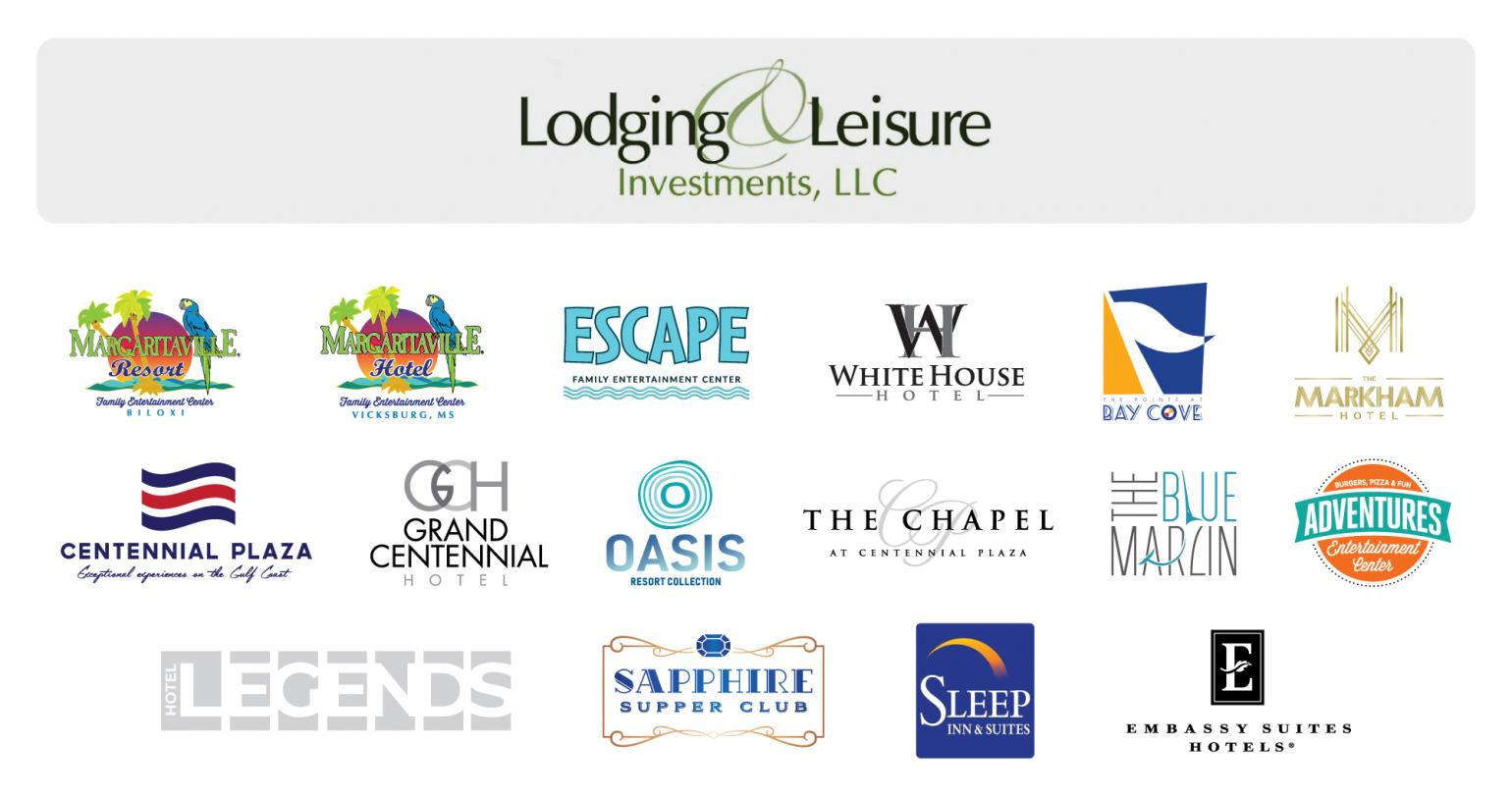 Lodging & Leisure Investments Properties